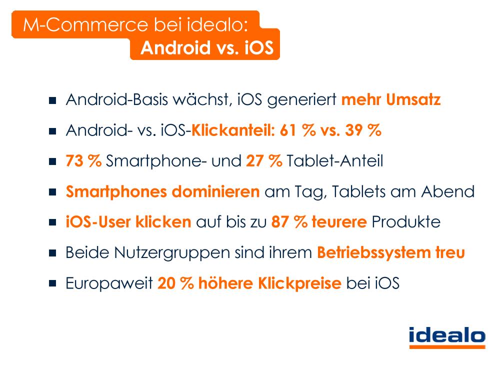 M-Commerce Idealo