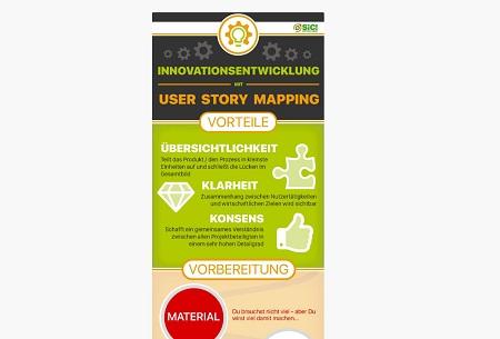 vorschau-infografik-user-story-mapping
